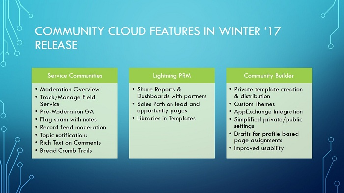 we will talk about community cloud and its new exiting features