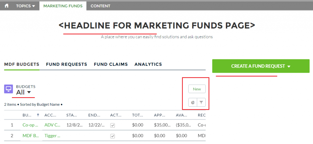 marketing funds page